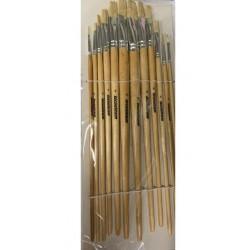 Set pennelli punta piatta sintetici